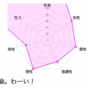 ポケモンGo サカキ対戦